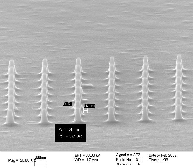 Pillars of a ferromagnetic semiconductor digital alloy