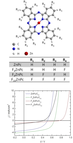 """The Effect of Gradual Fluorination on the Properties of FnZnPc Thin Films and FnZn Pc/C60 Bilayer Photovoltaic Cells"""