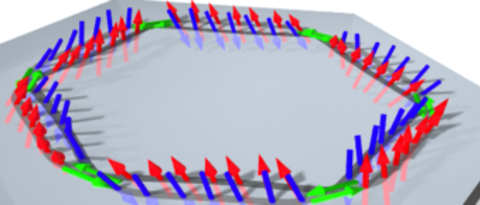 Electron Correlation-Induced Phenomena in Surfaces and Interfaces with Tunable Interactions